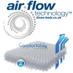 Airflow (Cooling)