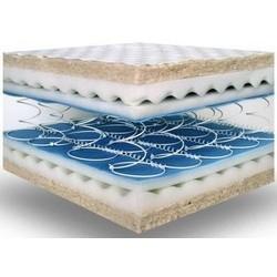 Open Coil Sprung Divan Bed Sets