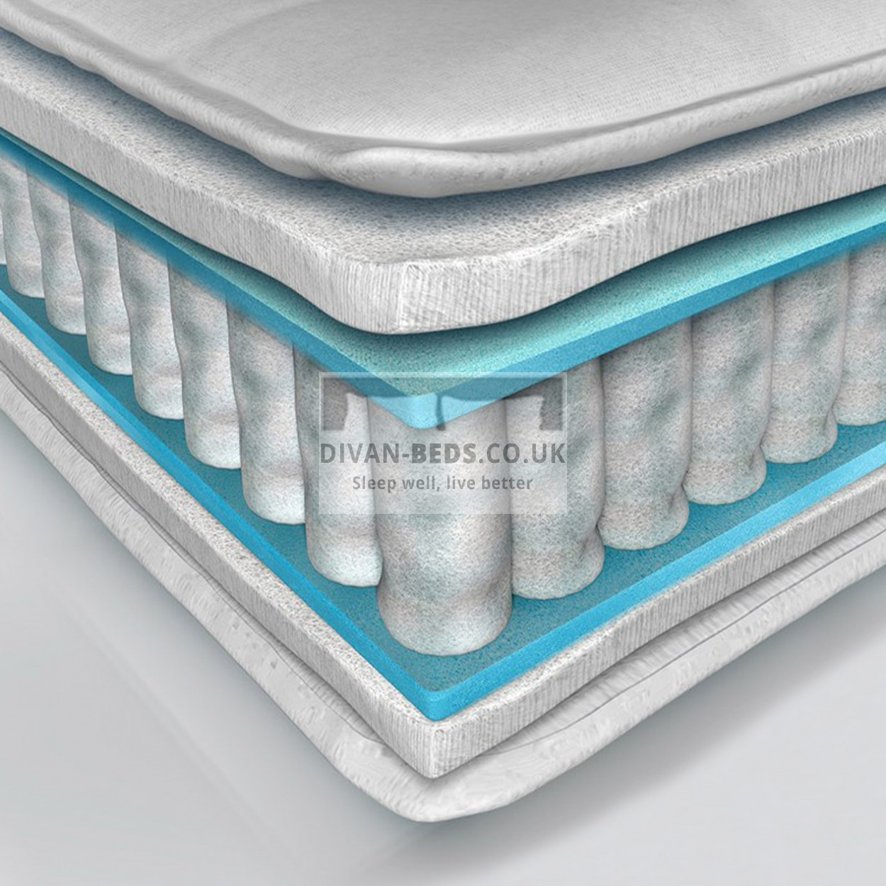 Gia 1600 Buttoned Orthopaedic Mattress Guaranteed Cheapest Free Amp Fast Delivery