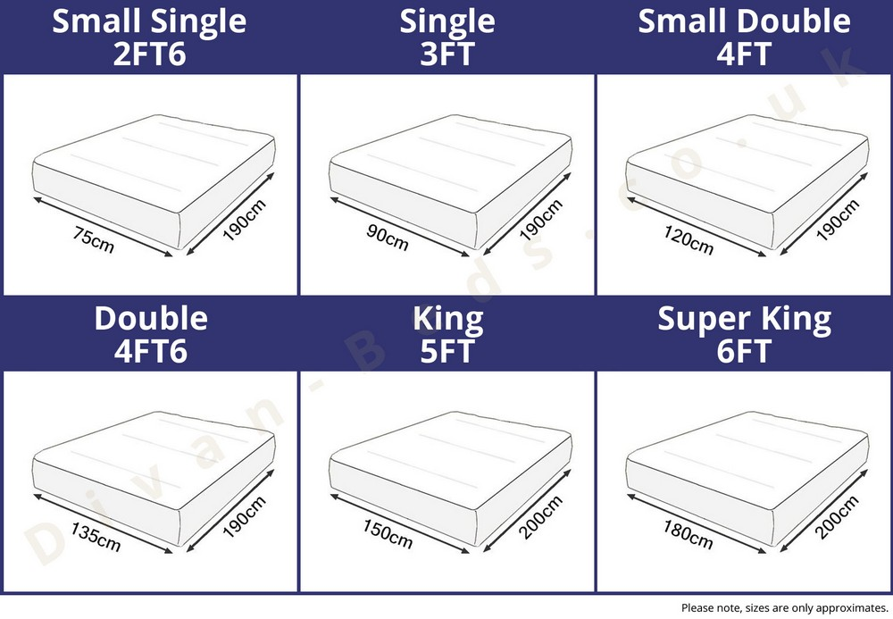 Mattress Size Chart And Guide 28 Images Learn How To